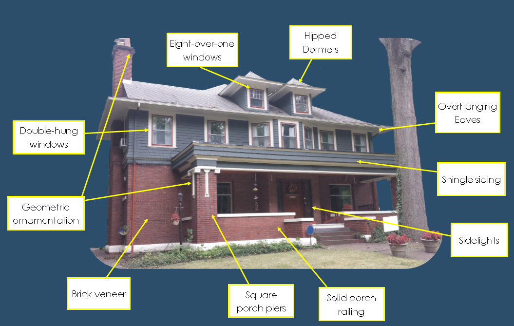 Home Styles – Heritage Home Program on